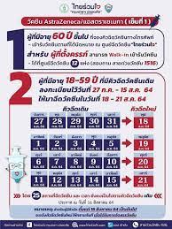 ศูนย์ข้อมูล COVID-19 - ไทยร่วมใจ แจ้ง ผู้ที่มีอายุ 18 - 59 ปี  ที่มีคิวฉีดวัคซีน เดิมวันที่ 27 ก.ค. - 15 ส.ค. 64 ให้มาฉีดวัคซีน  ตามกำหนดการใหม่ วันที่ 18 - 21 ส.ค. 64 ที่มา : ไทยร่วมใจ กรุงเทพฯ ปลอดภัย  Safe