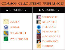 Cello Strings The Best Brand String For You