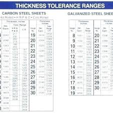 Sheet Steel Gauge Chart Latihanbasket Co