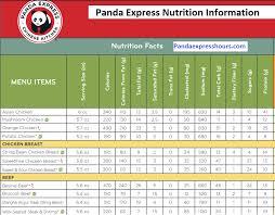 panda express nutrition menu