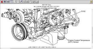 2003 gmc yukon engine diagram wiring diagram meta 2003 gmc yukon engine diagram wiring diagram expert 2003 gmc yukon coolant temperature sensor location engine