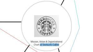 Prezi Org Chart Mission Vision Organizational Chart Of Starbucks