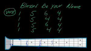 Number System For Bass Part 5 Playing To Charts Example 1