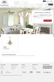 Cates Lighting Elements Of Design Cates Lighting Competitors Revenue And Employees Owler
