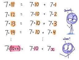 Is Algebra Just A Series Of Footnotes To The Distributive Property