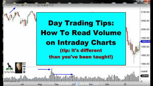 Chart Reading For Intraday Trading Day Trading Tips How To Read Volume On Intraday Charts