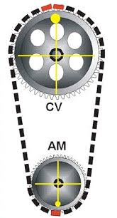 2005 gmc denali wiring diagram wiring diagram for car engine toyota motor diagram on 2005 gmc denali wiring diagram