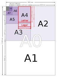 A3 Size Chart A Series Paper Sizes Chart A0 A1 A2 A3 A4 A5 A6 A7