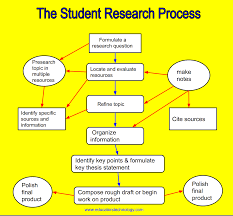 Science Thinking Maps   Thinking maps  School and Teaching science Foundation for Critical Thinking