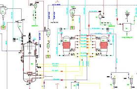 50tpd Palm Oil Refining Process Plant Flowchart Palm Oil