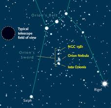 What To See With Your New Telescope Sky Telescope
