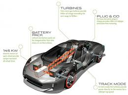 the gas engine is not dead yet thanks to diesel jaguar the best bit you d know that as well as turning heads the sleek looks and what s sure to be awesome sound of the thing gliding along you ll be able