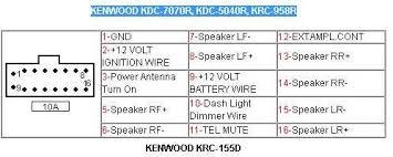 wiring diagram kenwood car radio efcaviation com kenwood car stereo wiring harness at Kenwood Car Radio Wiring Diagram