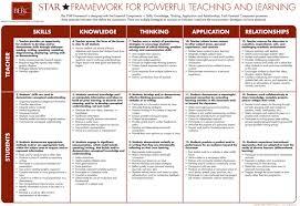 Star Framework Star Framework Poster
