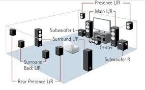sony xplod wiring diagram wiring diagram for car engine sony xav 60 wiring diagram besides sony xav 60 wiring diagram car radio furthermore sony hd