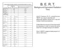Bert Radiation Chart Ppt B E R T Background Equivalent Radiation Time