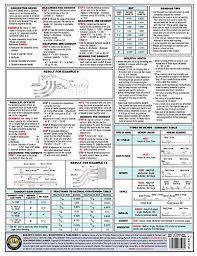 Conduit Bending Chart Amazon In Buy Electrical Conduit Bending Quick Card Book