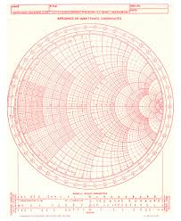 Smith Chart Jpg Graphic Specimens Smith Chart Electromagnetic Impedance