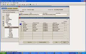 Chart Of Accounts In Oracle Apps R12 Query Mahamad Sulthan Oracle Applications How To Define Chart Of