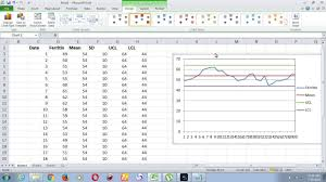 Levey Jennings Chart In Excel How To Prepare Control Chart For Ferritin In Excel 2010
