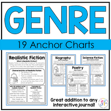 Characteristics Of Poetry Anchor Chart Genre Posters By The Stellar Teacher Company Teachers Pay