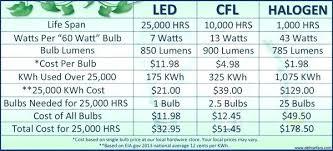 Hid Lumens Chart 56 High Quality Xenon Light Color Chart