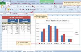 Excel Set Chart Size Presenting Data With Charts