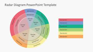 Spider Diagram Template Simple Risk Radar PowerPoint Diagrams 21