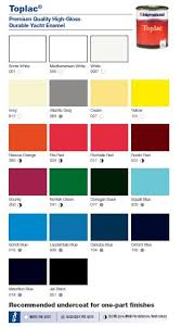 Toplac Paint International