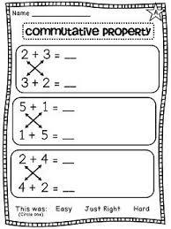 Properties of addition, Commutative property and Worksheets on ...Commutative property of addition differentiated worksheets