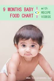 9 Month Baby Weight Gain Food Chart 9 Months Indian Baby Food Chart With Recipe Videos Tots