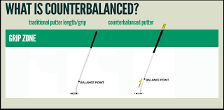 Putter Length Chart Mgs Labs Counterbalanced Putters Vs Standard Putters