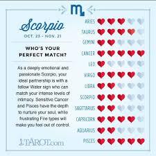 Leo And Scorpio Compatibility Chart Leo And Scorpio Compatibility Chart
