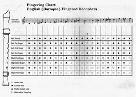Treble Recorder Note Chart Soprano Baroque Recorder Finger Chart Www