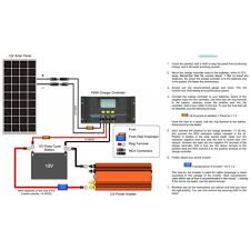 rv solar wiring diagram renogy 100w monocrystalline starter kit RV Generator Wiring Diagram rv solar wiring diagram renogy 100w monocrystalline starter kit power for panel 1024�1024 on