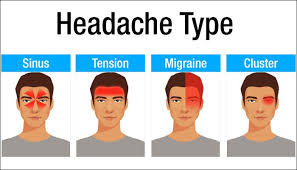 Image Result For Types Of Headache Headache Causes Types