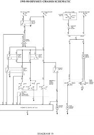 2008 honda cr v electrical troubleshooting manual crv wiring diagram 2008 honda cr v electrical troubleshooting manual crv wiring diagram repair guides diagrams autozone com