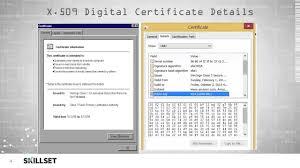 Pki Digital Certificates Cissp Free By Skillset Com Youtube