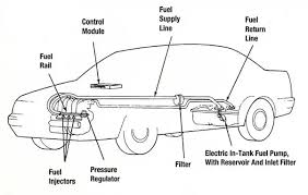 car diagram outside car image wiring diagram car diagram outside car auto wiring diagram schematic on car diagram outside