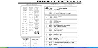 2000 ford excursion fuse box diagram fresh 02 lincoln navigator fuse 2002 F250 Fuse Panel Diagram 2000 ford excursion fuse box diagram lovely 2002 ford f350 7 3 diesel fuse panel diagram