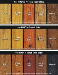 nc wood furniture paint. Wood Protector E Protectors Furniture Protek Paint Gastonia Nc D
