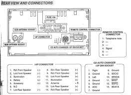 audi navigation plus wiring diagram wire data \u2022 1998 audi a4 radio wiring diagram audi a4 navigation plus wiring diagram inspirationa audi a4 rh rccarsusa com audi a6 4 2 transmission diagram audi a6 4 2 transmission diagram