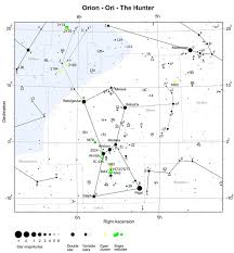 Monthly Sky Chart Orion Constellation Guide Freestarcharts Com