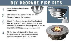 diy fire pit kit outdoor gas kits bond round propane canada diy fire pit kit