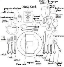 formal dining place setting picture. formal dining place setting picture i