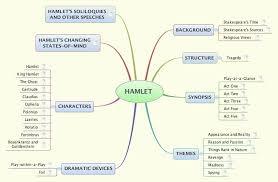 hamlet online library hamlet