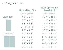 closet door size bypass door rough opening closet closet doors sizes average sliding closet door size
