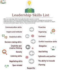 Leadership Skill Resumes - Tier.brianhenry.co