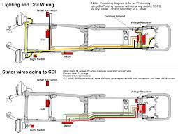 yamaha banshee wiring diagram tors removal wiring diagram for yamaha blaster tors system wiring diagrams wiring 2006 yamaha banshee wiring diagram 96 yamaha banshee wiring diagram