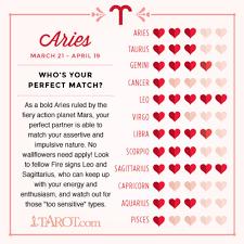 Zodiac Couple Compatibility